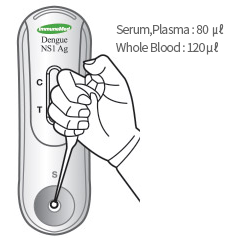 80 ㎕ of Serum or Plasma, or 120 ㎕ of Whole Blood is injected into the inlet.