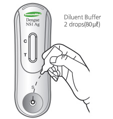 2 drops(80 ㎕) of diluted buffer solution are injected into the inlet.