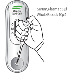 Drop 5㎕ of serum or plasma, or 10㎕ of whole blood into sample position