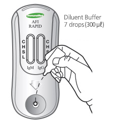 7 drops(300 ㎕) of diluted buffer solution are injected into the inlet.