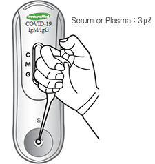 Drop 80㎕/5㎕ of serum or plasma, or 120㎕/10㎕ of whole blood into sample position